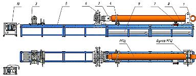 Размещение узлов стенда при откручивании буксы РГЦ