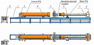 Размещение узлов стенда при откручивании/закручивании гайки поршня РГЦ