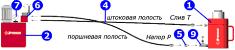 Система с одним рабочим механизмом одностороннего действия, работающим от насосной станции с электро-, бензо-, пневмоприводом