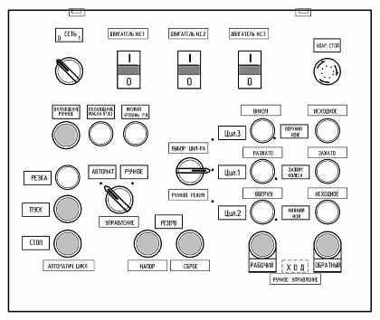 Эскиз верхней панели управления электрошкафа