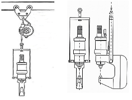 Стандартное исполнение подвеса гидроскобы: такелажная скоба, пружинный балансир, блок роликовый