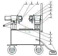 Оборудование для резкии канатов - станки серии СПЗ