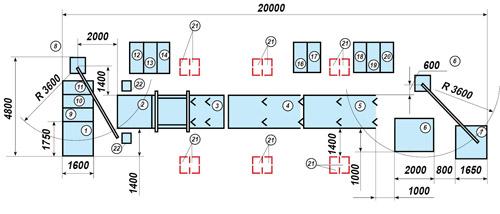 Линии изготовления крышек люков полувагонов