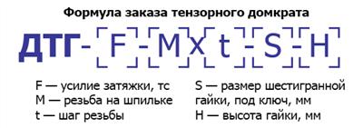 Формула заказа тензорного домкрата