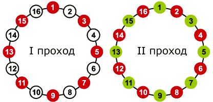 Болтов 16, Тензорных домкратов 8