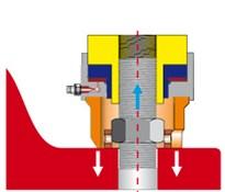 3. Присоединяют насос посредством РВД к домкрату, масло поступает под давлением в полость домкрата, создавая усилие натяжения шпильки.