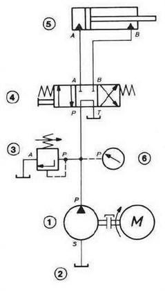 Простая гидравлическая система (открытая гидросистема)