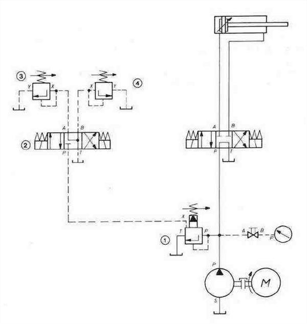 Если в гидравлической установке возникает необходимость применить трехкаскадное управление давлением, то это делается путем подключения двух дополнительных клапанов ограничения давления или двух клапанов предварительного управления.