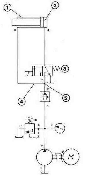 Гидравлическая система с дифференциальным включением цилиндра