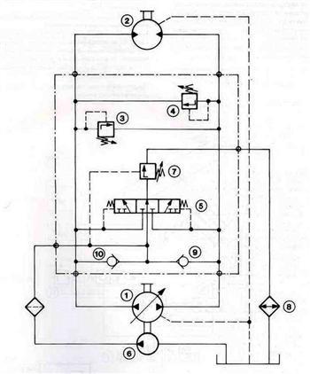 Закрытая гидросистема - схема