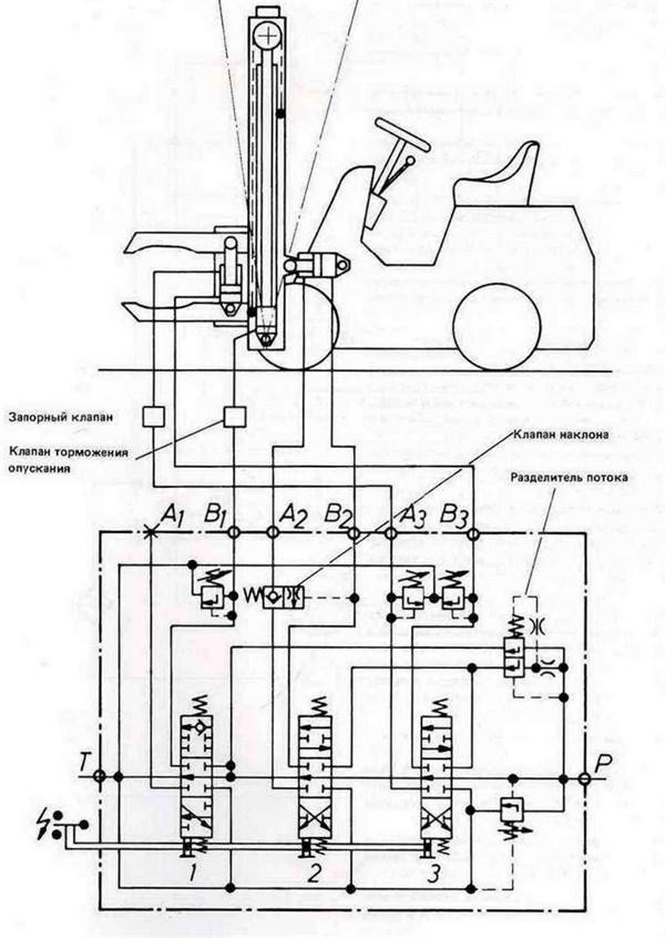 Гидросистема вильчатого погрузчика - схема