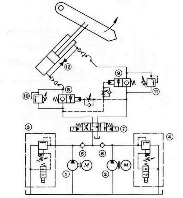 Гидросистема для установок с меняющейся нагрузкой